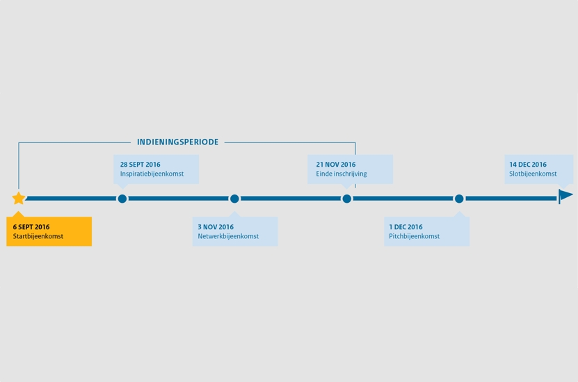 Divorce Challenge gestart door minister Van der Steur van Veiligheid en Justitie | Nieuws-De-Raad-van-Mediators-Platform-Netwerk-Mediation-Oplossingen